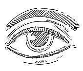 Human Eye Symbol Drawing
