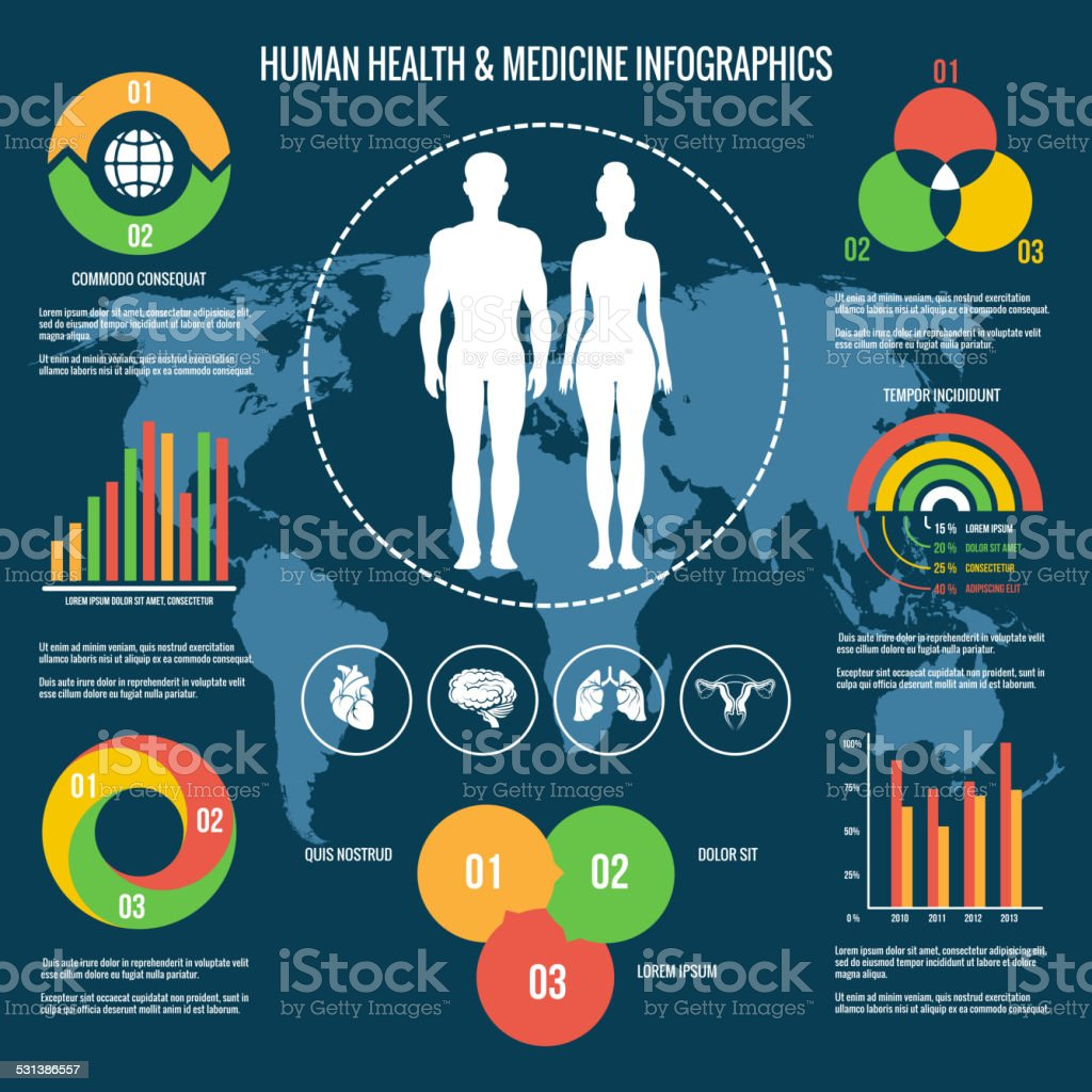 Human Health and Medicine Infographics vector art illustration