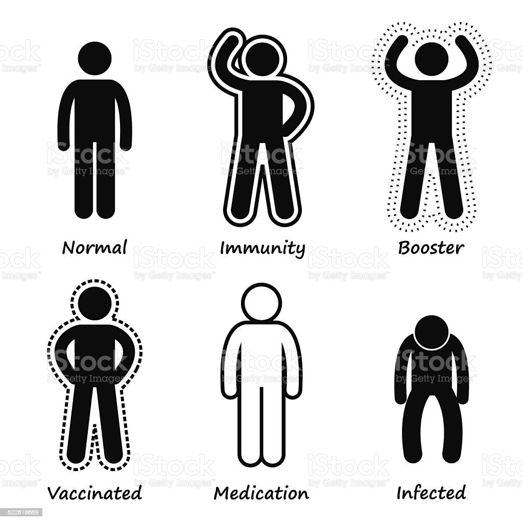 Human Health Immune System Strong Antibody Cliparts vector art illustration