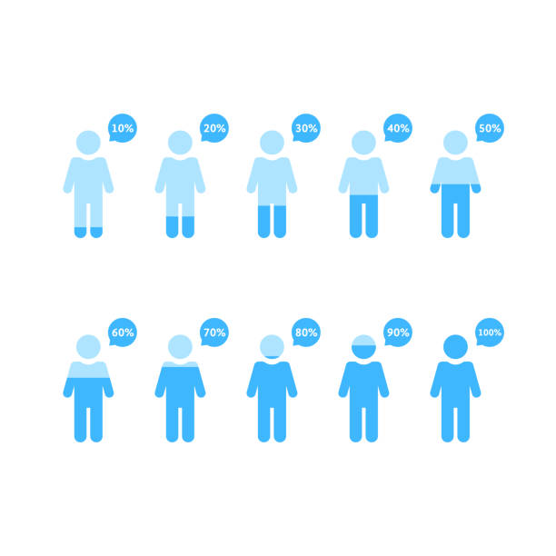 illustrazioni stock, clip art, cartoni animati e icone di tendenza di human infographic with percentage people - pieno