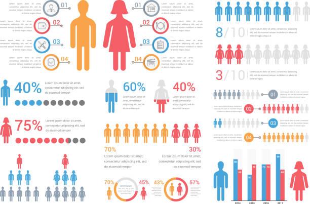 人間のインフォ グラフィック - 人口統計のインフォグラフィック点のイラスト素材/クリップアート素材/マンガ素材/アイコン素材