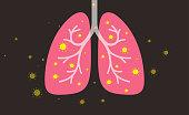 istock human lungs with coronavirus 1211147099