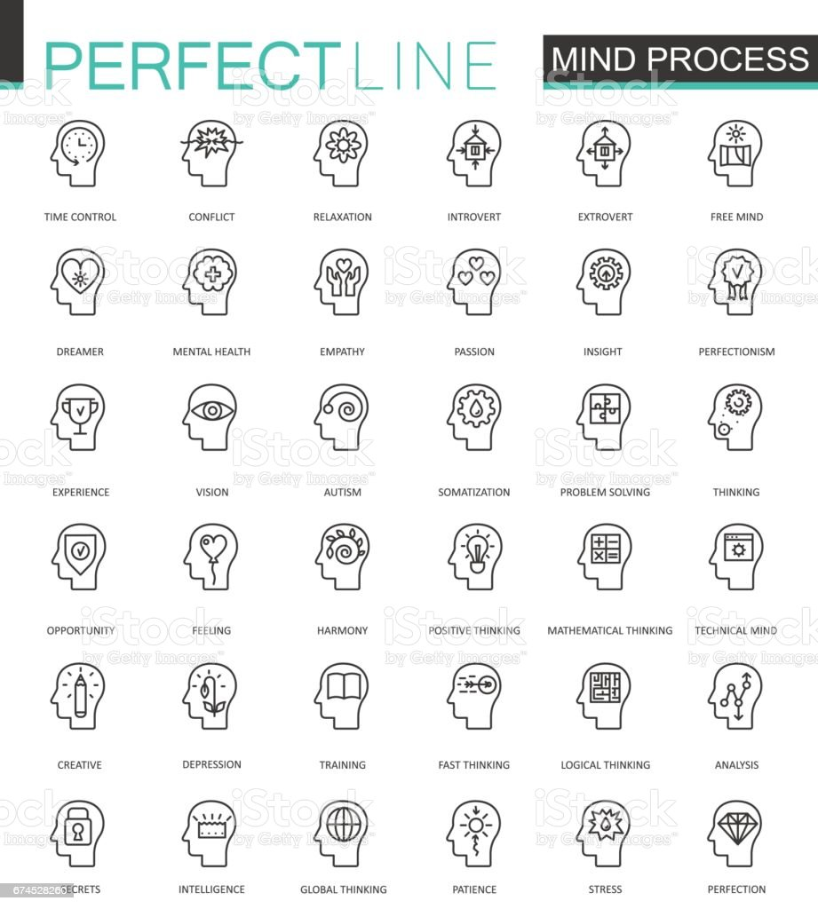Human mind identity features thin line web icons set. Outline stroke icon design. vector art illustration