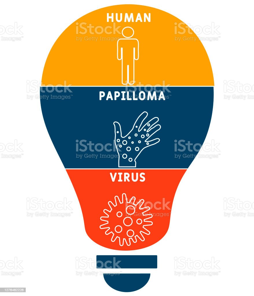 papilom medic)
