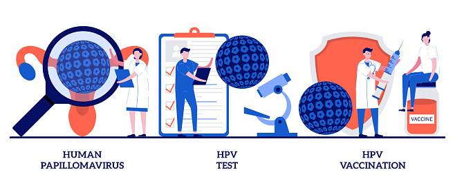 Human papillomavirus, HPV test and vaccination concept with tiny people. HPV infection abstract vector illustration set. Cervical cancer early diagnostics, laboratory sample, virus screening metaphor.