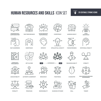 Human Resources and Skills Editable Stroke Line Icons