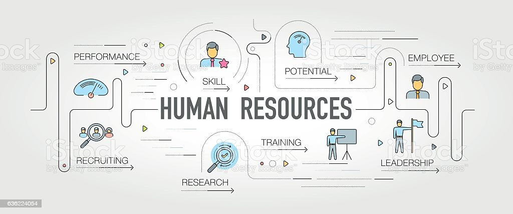 Human Resources banner and icons vector art illustration