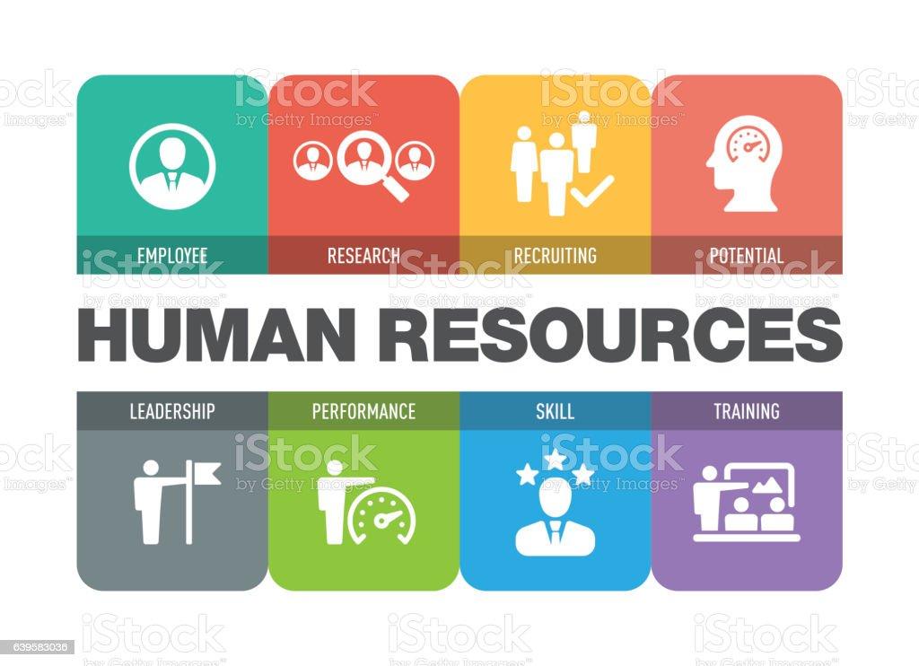 Human Resources Icon Set vector art illustration