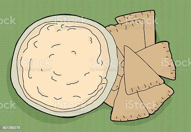 Hummus and pita chips vector id501280275?b=1&k=6&m=501280275&s=612x612&h=t5r9rzfokvcqrr9rkvblbtialgngr3ms 3fmvb5k8xy=