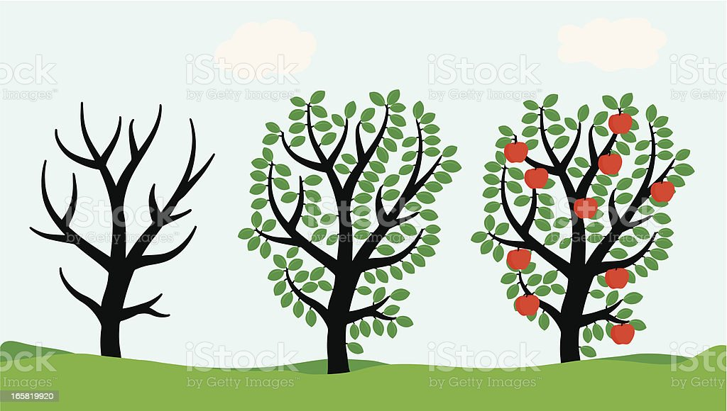 Hundred Tree Progress Chart royalty-free stock vector art