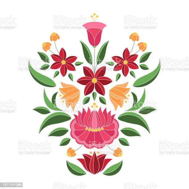 Hungarian folk pattern vector kalocsa floral ethnic ornament slavic vector id1011241588?b=1&k=6&m=1011241588&s=612x612&h=yzjldodcazxs1zvo1tjnjuuyt vsleit64 m4r swt8=
