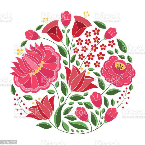 Hungarian folk pattern vector kalocsa floral ethnic ornament slavic vector id1014014474?b=1&k=6&m=1014014474&s=612x612&h=zs5diviry177yxgd6c6y2kswvhd00242abt6jf47lqu=
