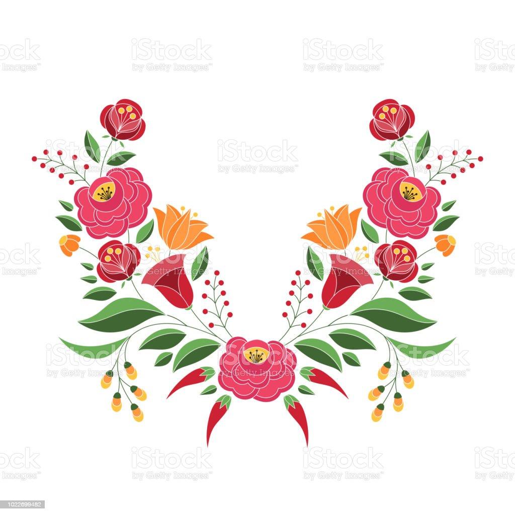 Ilustración de Vector Patrón Folklórico Húngaro Kalocsa Floral ...