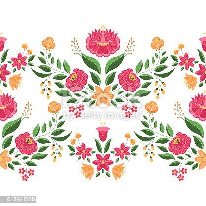 Hungarian folk pattern vector seamless border. Kalocsa embroidery floral ethnic ornament. Slavic eastern european print isolated. Traditional flower design for vintage wedding invitation.