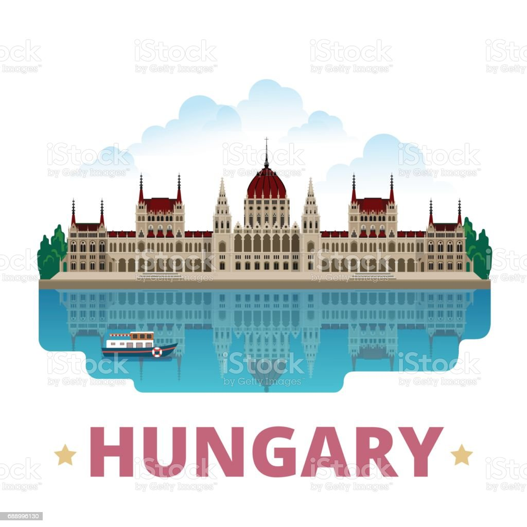 Hungary country magnet design template. Flat cartoon style historic sight showplace web site vector illustration. World vacation travel sightseeing Europe European collection. Kossuth Lajos Square. vector art illustration