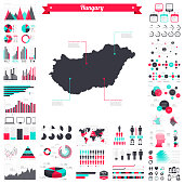 Hungary map with infographic elements - Big creative graphic set