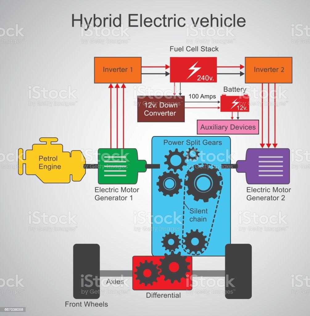 Hybrid electric car. vector art illustration