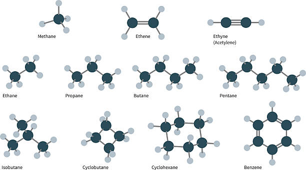 stockillustraties, clipart, cartoons en iconen met hydrocarbon molecules set - waterstof