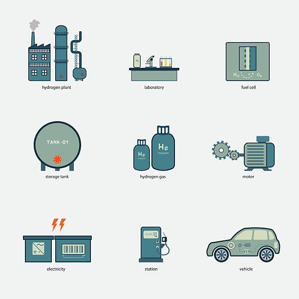 stockillustraties, clipart, cartoons en iconen met hydrogen fuel cell simple icon - waterstof