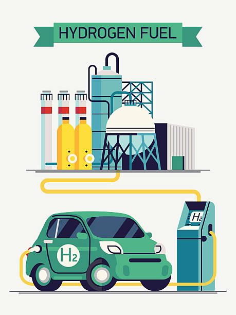 stockillustraties, clipart, cartoons en iconen met hydrogen fuel concept background - waterstof