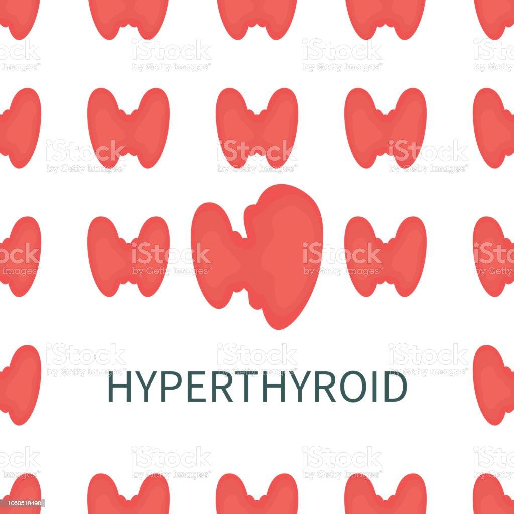 Hyperthyroidism pattern poster векторная иллюстрация