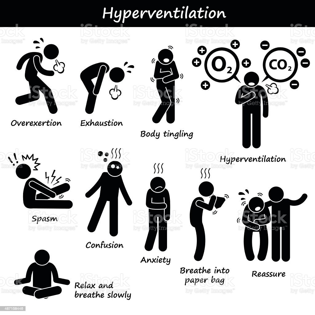 Hyperventilation Overbreathing Overexert Exhaustion Fatigue Pictogram vector art illustration