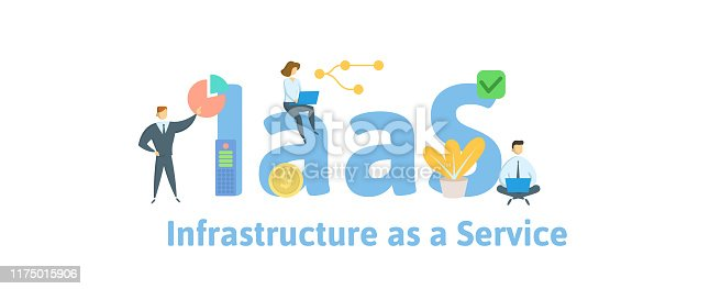 IaaS, Infrastructure as a Service. Concept with people, keywords and icons. Colorful flat vector illustration. Isolated on white background.