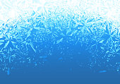 istock Ice frosted background 858476230