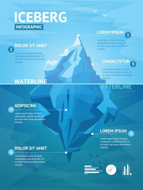 ilustrações de stock, clip art, desenhos animados e ícones de iceberg infographic menu. vector - iceberg