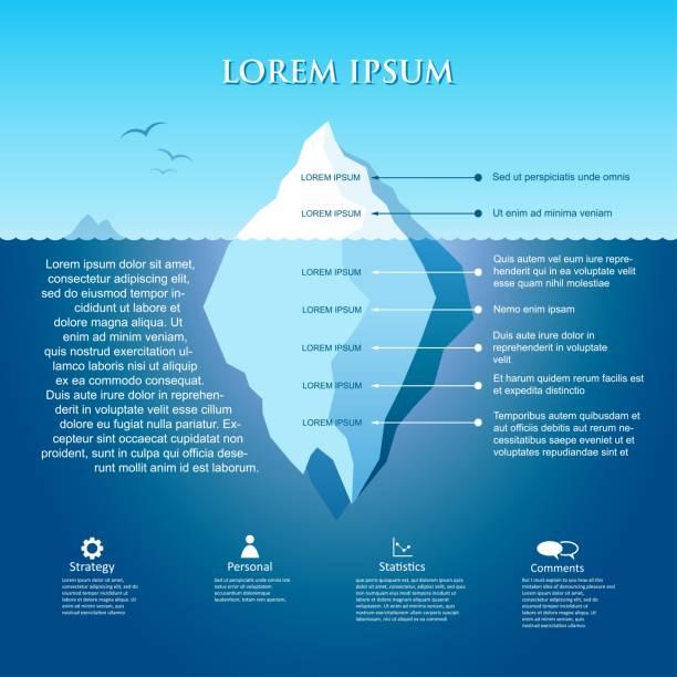 ilustrações de stock, clip art, desenhos animados e ícones de iceberg infographic - vector illustration - iceberg