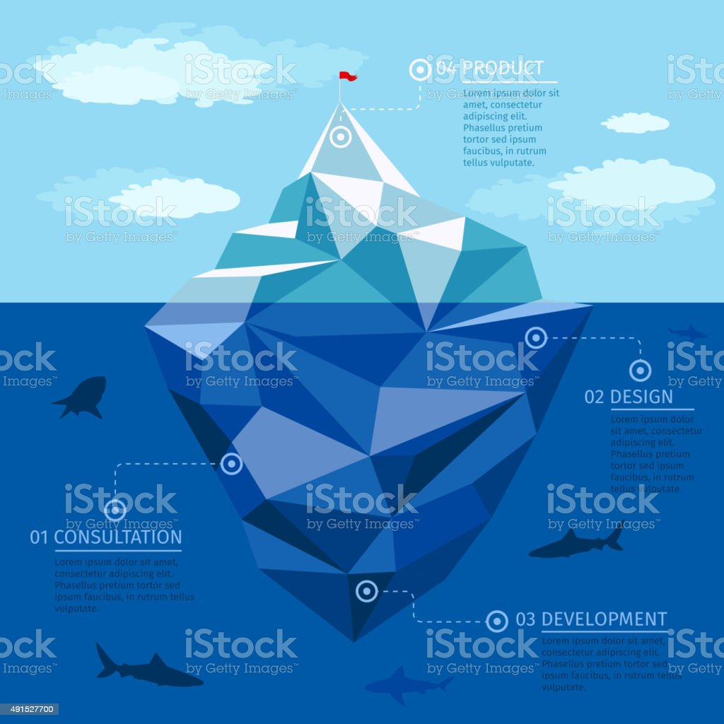 Iceberg infographic vector template. Business strategy concept. Polygon illustration vector art illustration