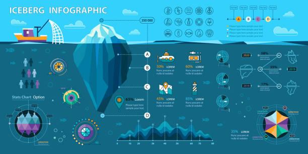 ilustrações de stock, clip art, desenhos animados e ícones de iceberg infographic_3 [converted] - iceberg