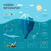Iceberg infographics  with ice, water, sea,graphics and templates elements. Underwater infographics