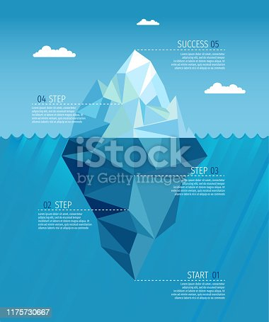 Iceberg realistic under water ocean infographic template vector illustration