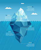 istock Iceberg realistic under water ocean infographic template vector 1175730667