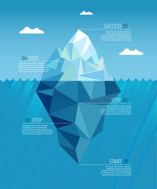 ilustrações de stock, clip art, desenhos animados e ícones de iceberg realistic under water ocean infographic template vector - iceberg
