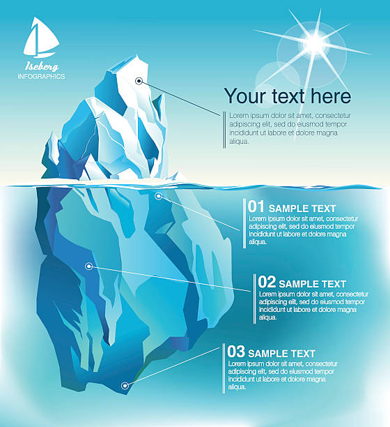 iceberg under water and above water with sun shining - antarctica travel stock illustrations