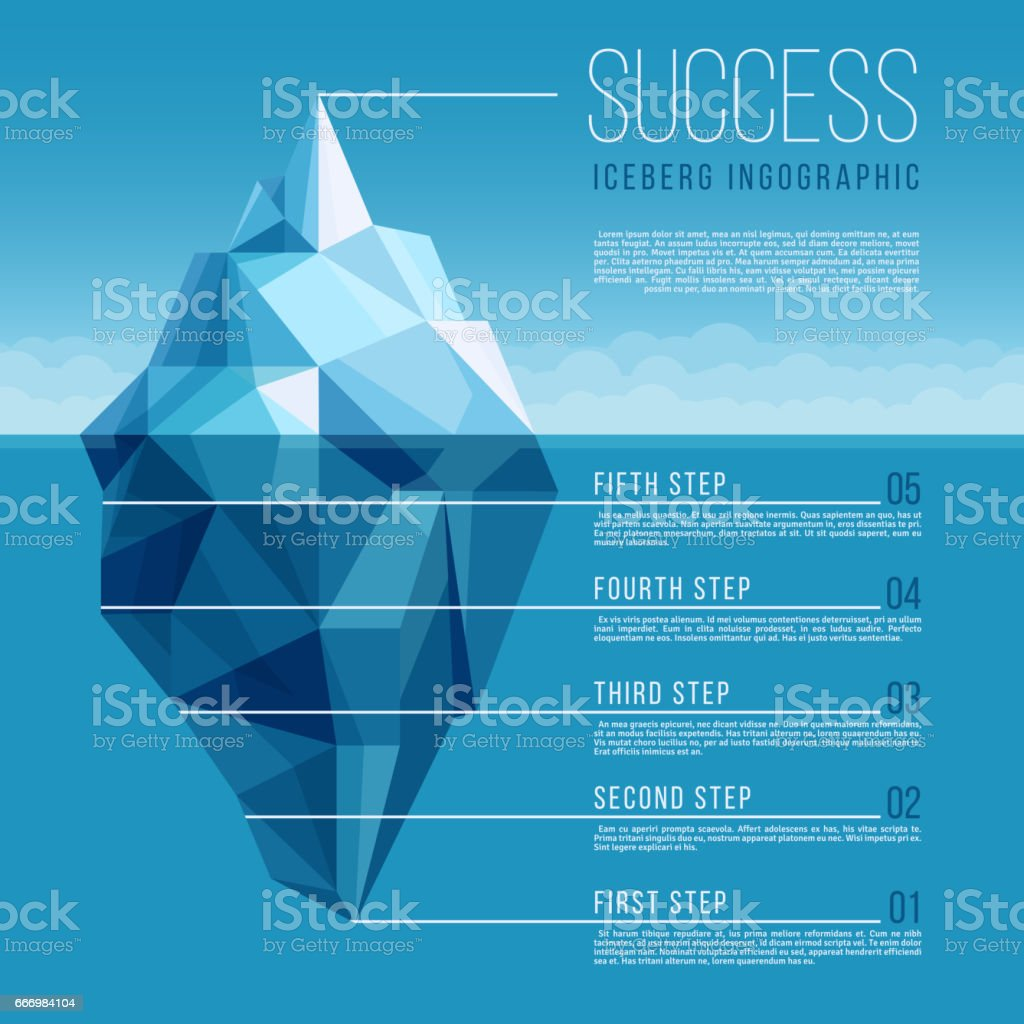 Iceberg with blue ocean water vector business infographic vector art illustration