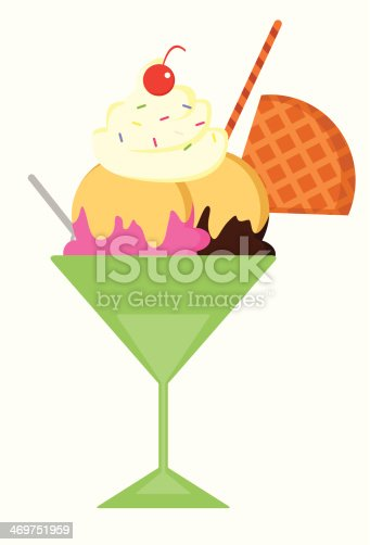 ice-cream glass