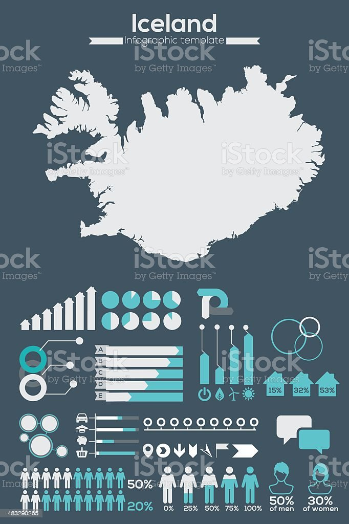 Iceland map infographic royalty-free stock vector art