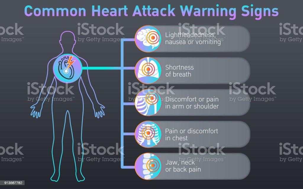 Ilustración de Diseño De Icono De Ataque Al Corazón Infografía Salud ...