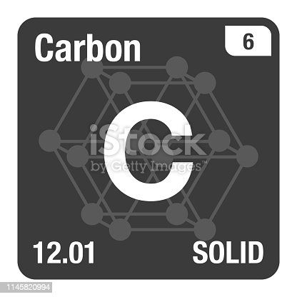 Vector Icon of Carbon Periodic Table of Elements with Crystal System Background
