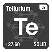 Icon of Tellurium Periodic Table of Elements with Crystal System Background