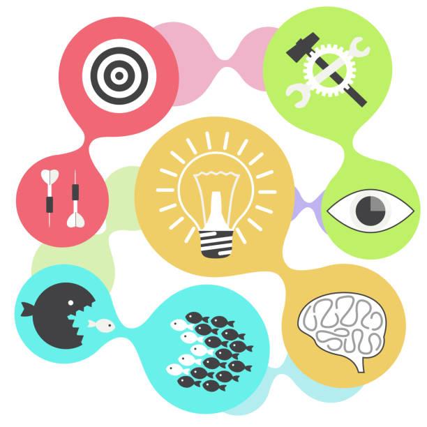 icon set gehirn glühbirne darts ziel fish eye-ausrüstung - haifischköder stock-grafiken, -clipart, -cartoons und -symbole