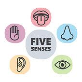 Icon set of five human senses
