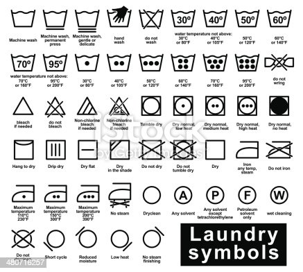 Icon set of laundry symbols, vector illustration