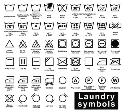 Icon set of laundry symbols clipart