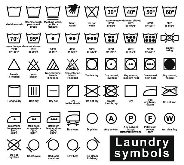 bildbanksillustrationer, clip art samt tecknat material och ikoner med icon set of laundry symbols - care