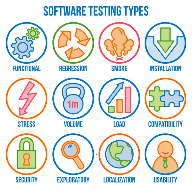 Icon set with types of software testing, linear icons, vector Icon set with types of software testing, linear style icons, vector test drive stock illustrations
