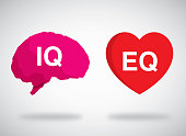 Vector illustration of a brain labeled IQ and heart labeled EQ against a grey background in low poly style.